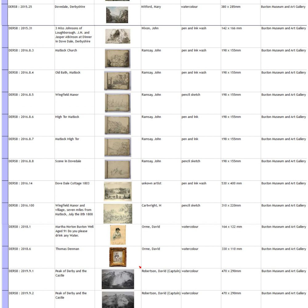 Full catalogue (PDF)